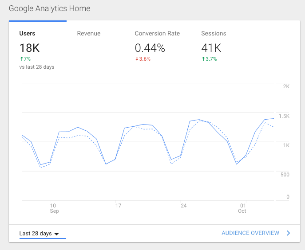 Google_analytics_report